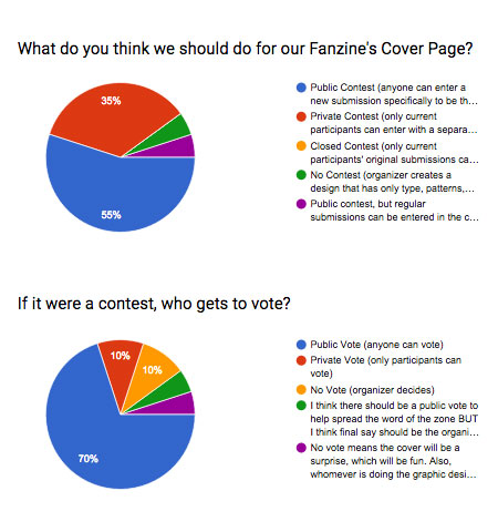 Cover Survey Results